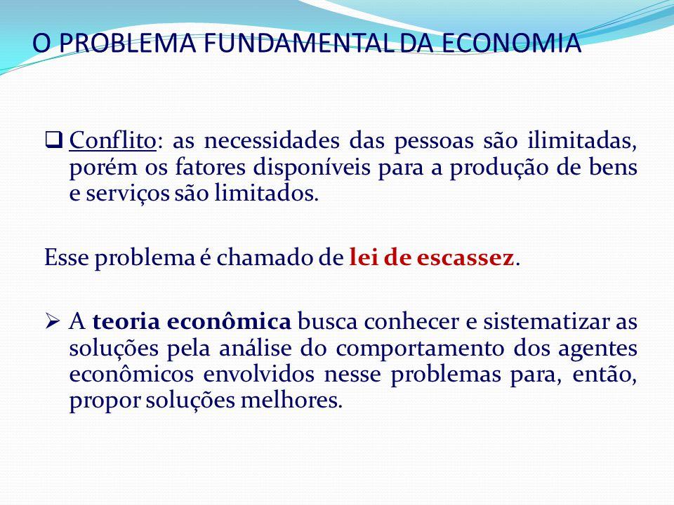 O PROBLEMA FUNDAMENTAL DA ECONOMIA