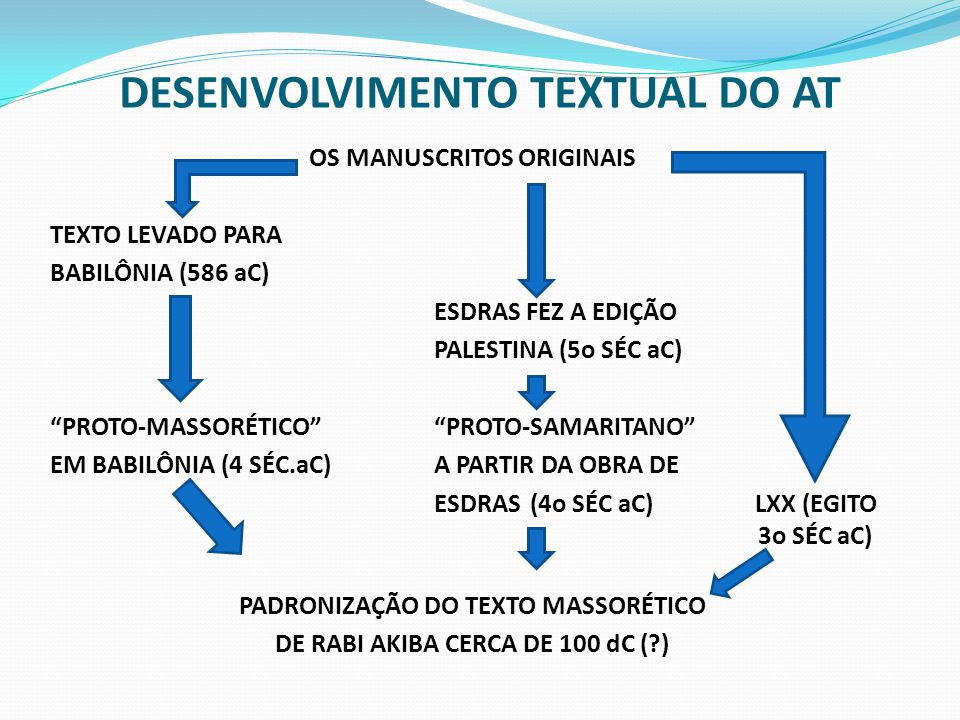 DESENVOLVIMENTO TEXTUAL DO AT