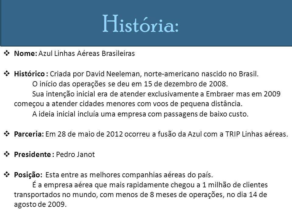 História: Nome: Azul Linhas Aéreas Brasileiras