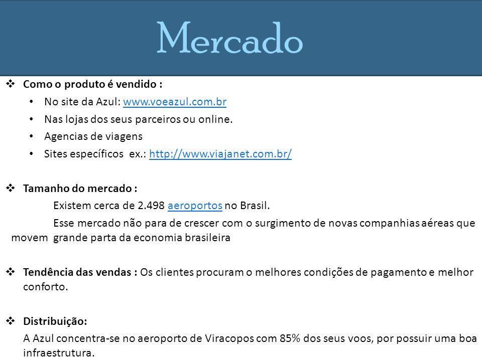 Mercado Como o produto é vendido : No site da Azul: www.voeazul.com.br