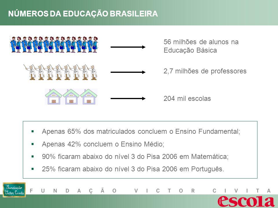 NÚMEROS DA EDUCAÇÃO BRASILEIRA