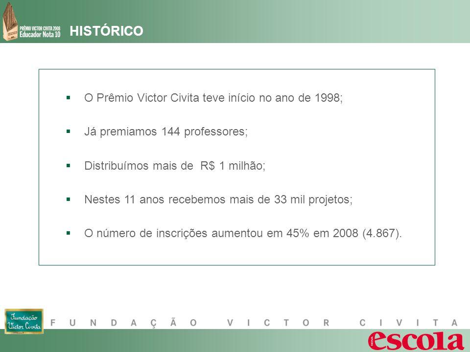 HISTÓRICO O Prêmio Victor Civita teve início no ano de 1998;