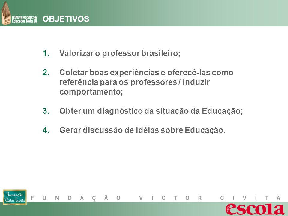 OBJETIVOS Valorizar o professor brasileiro; Coletar boas experiências e oferecê-las como referência para os professores / induzir comportamento;
