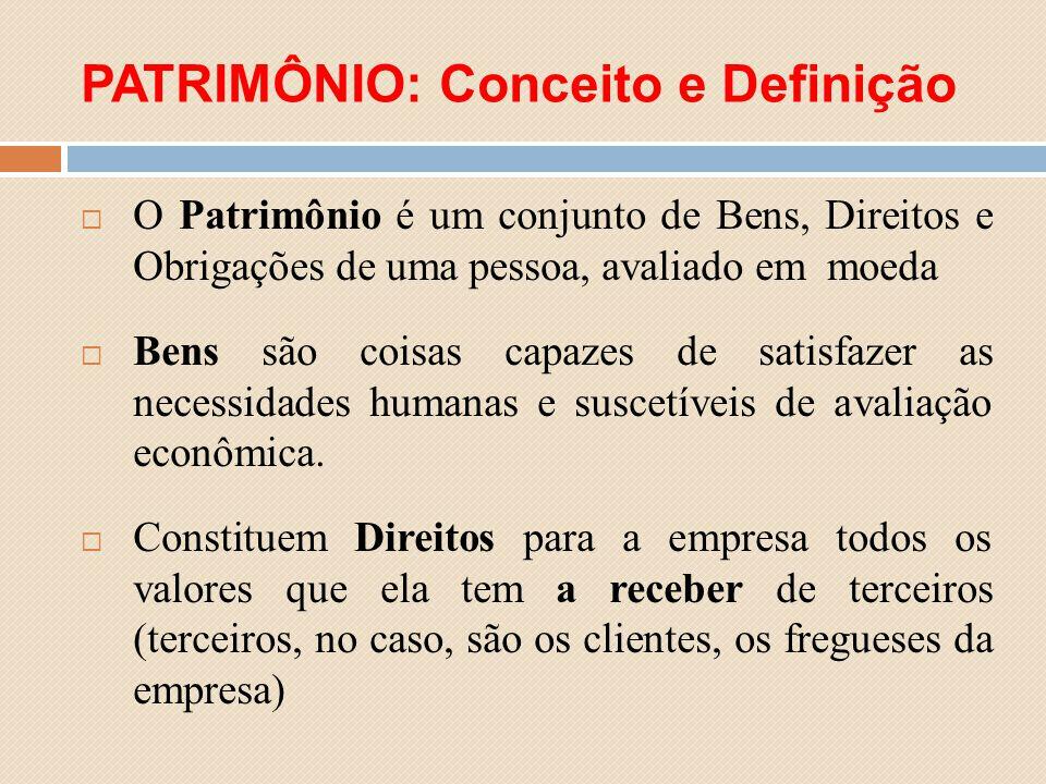PATRIMÔNIO: Conceito e Definição