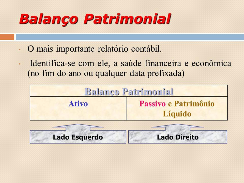 Balanço Patrimonial O mais importante relatório contábil.