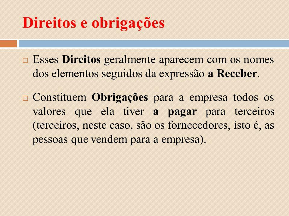 Direitos e obrigações Esses Direitos geralmente aparecem com os nomes dos elementos seguidos da expressão a Receber.