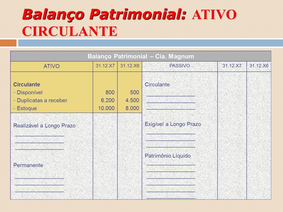 Balanço Patrimonial: ATIVO CIRCULANTE