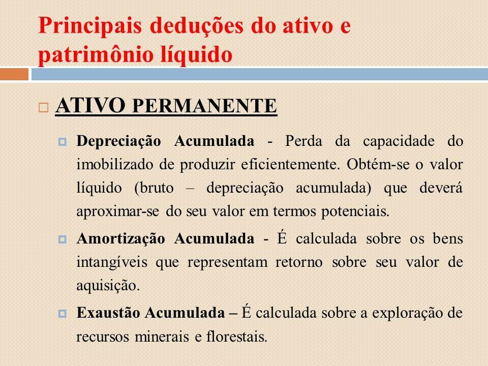 Principais deduções do ativo e patrimônio líquido