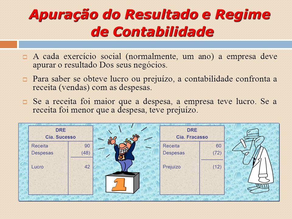 Apuração do Resultado e Regime de Contabilidade