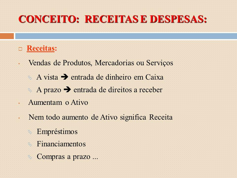 CONCEITO: RECEITAS E DESPESAS: