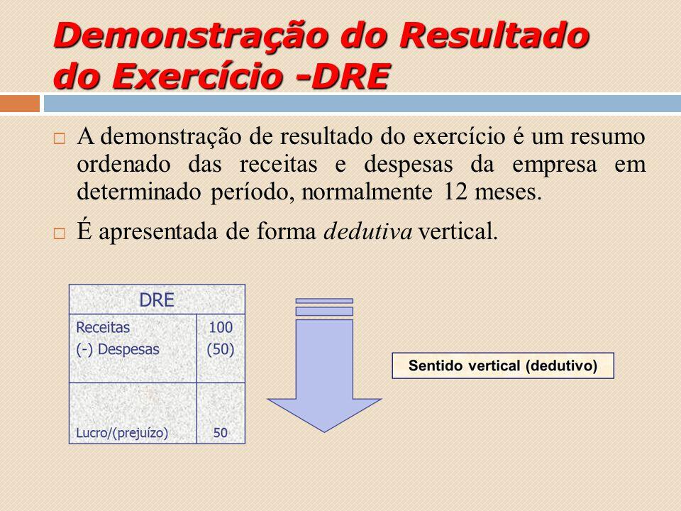 Demonstração do Resultado do Exercício -DRE