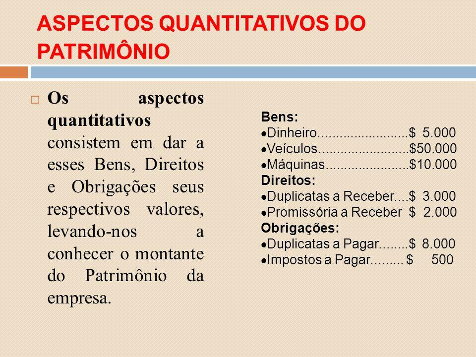 ASPECTOS QUANTITATIVOS DO PATRIMÔNIO