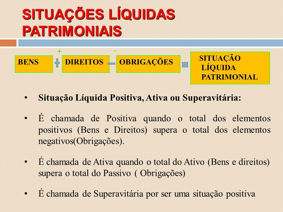 SITUAÇÕES LÍQUIDAS PATRIMONIAIS