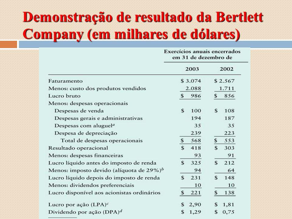 Demonstração de resultado da Bertlett Company (em milhares de dólares)