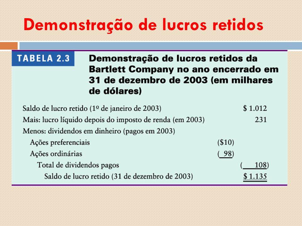 Demonstração de lucros retidos