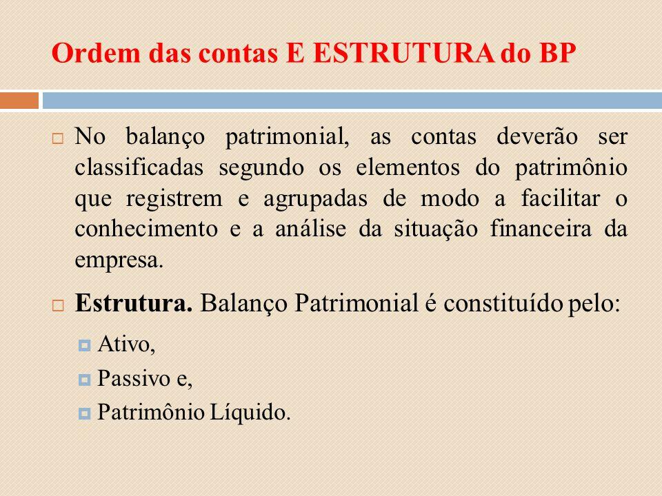 Ordem das contas E ESTRUTURA do BP