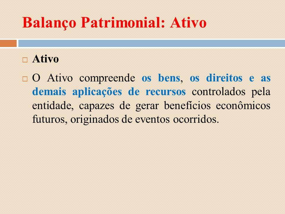 Balanço Patrimonial: Ativo