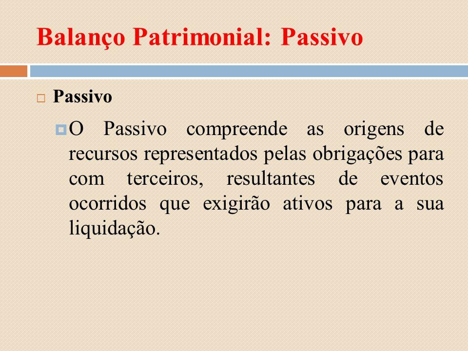 Balanço Patrimonial: Passivo