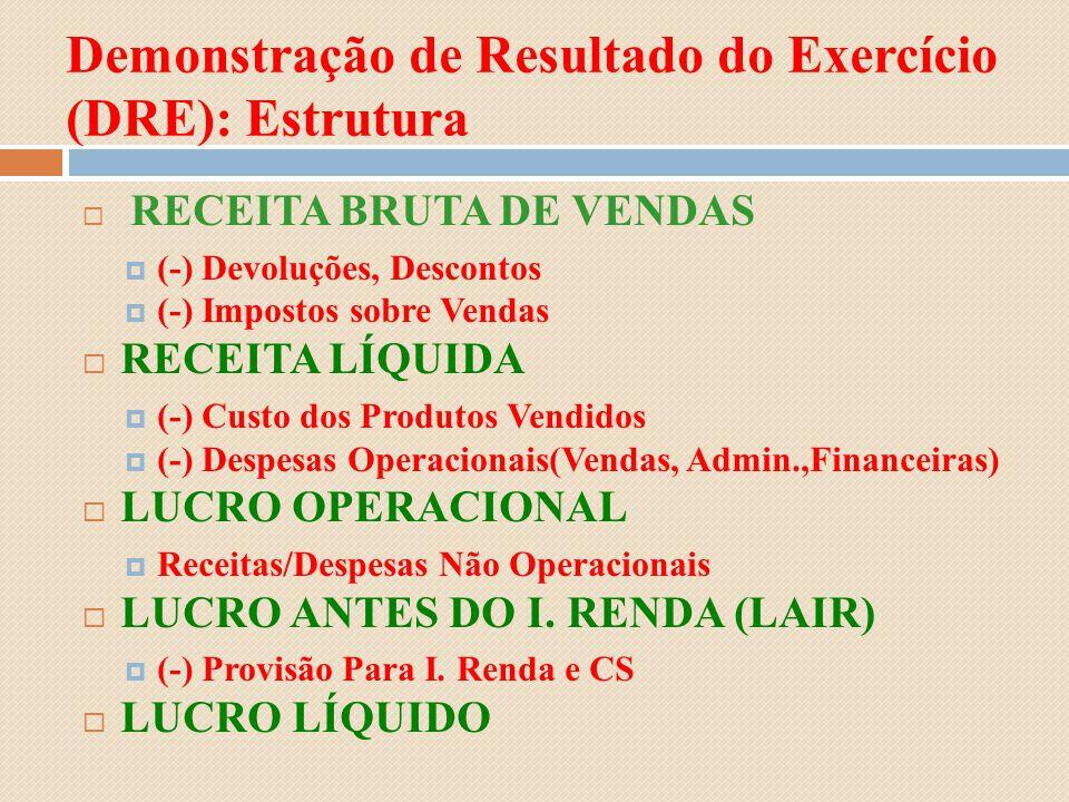 Demonstração de Resultado do Exercício (DRE): Estrutura