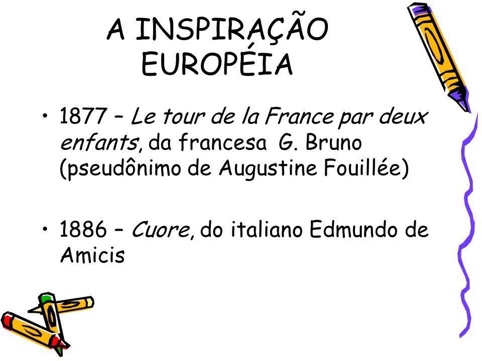 A INSPIRAÇÃO EUROPÉIA 1877 – Le tour de la France par deux enfants, da francesa G. Bruno (pseudônimo de Augustine Fouillée)