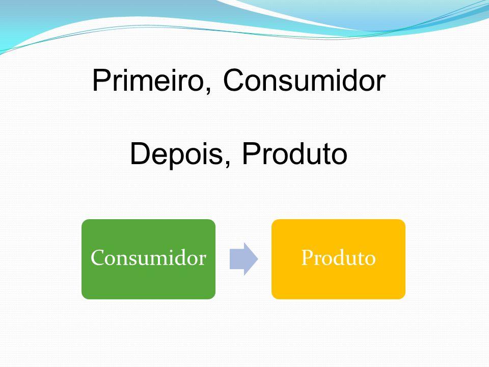 Primeiro, Consumidor Depois, Produto Consumidor Produto