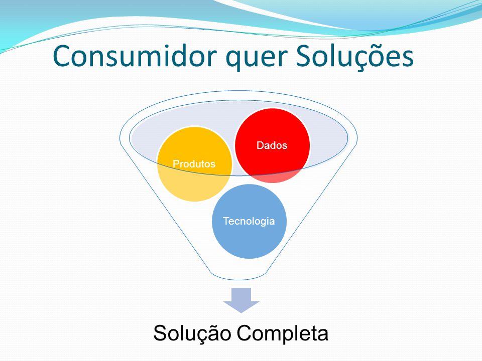 Consumidor quer Soluções