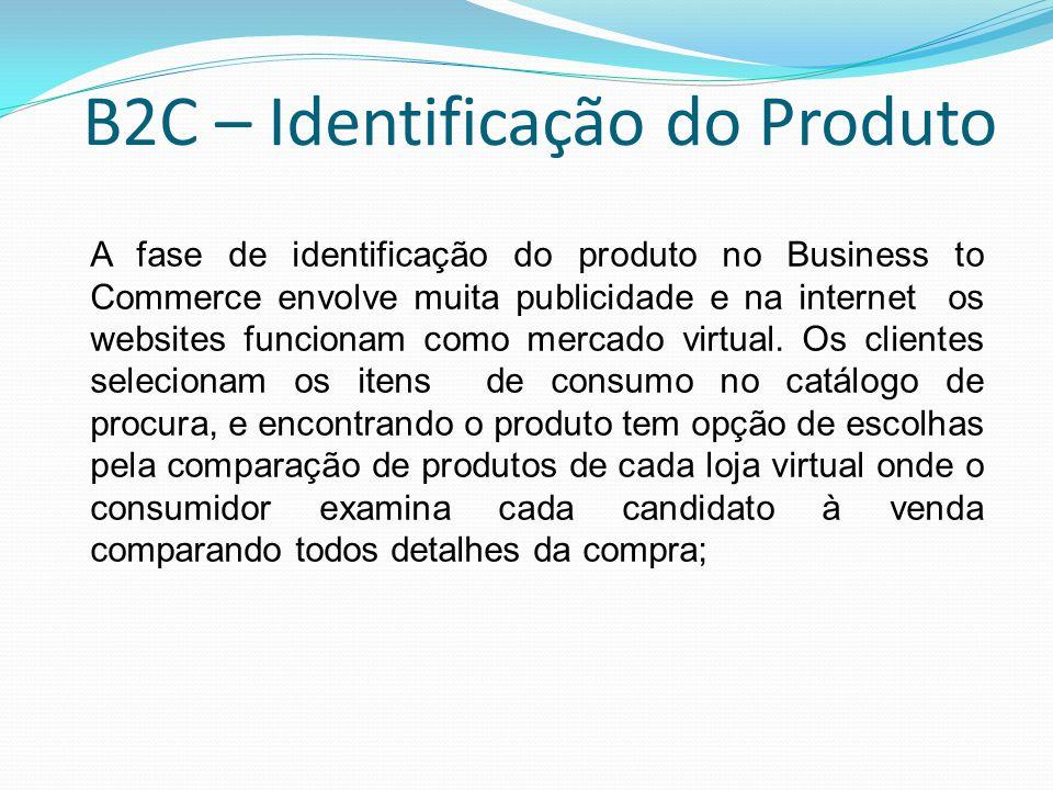 B2C – Identificação do Produto