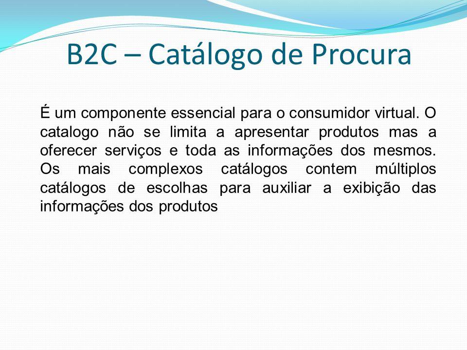 B2C – Catálogo de Procura