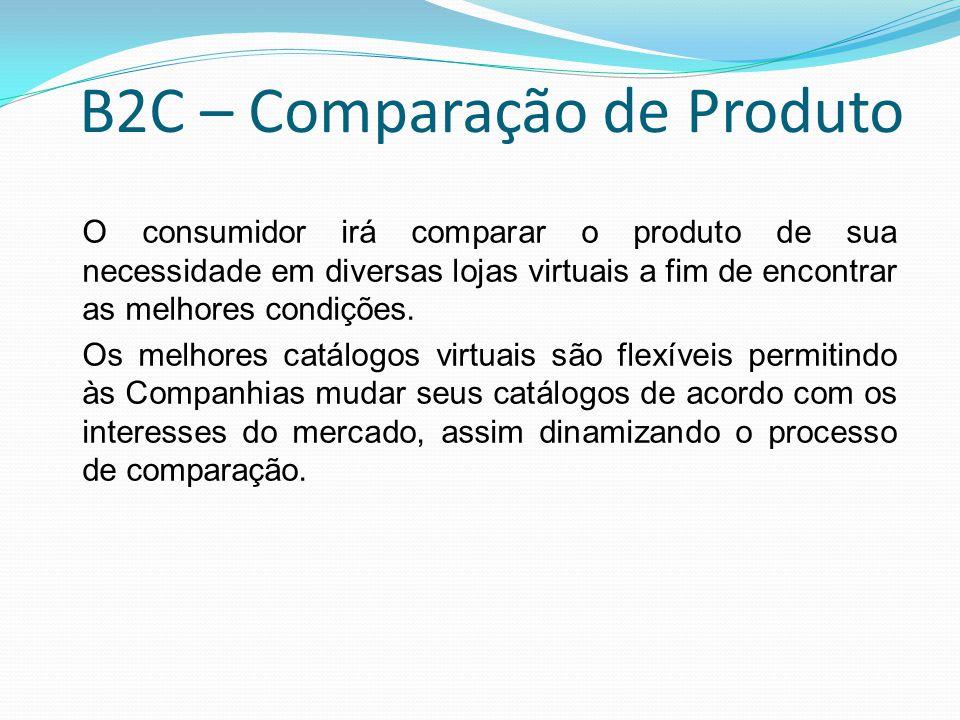 B2C – Comparação de Produto