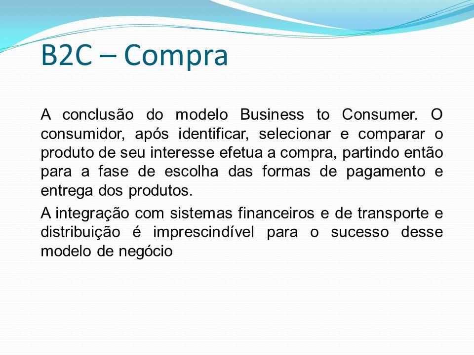 B2C – Compra