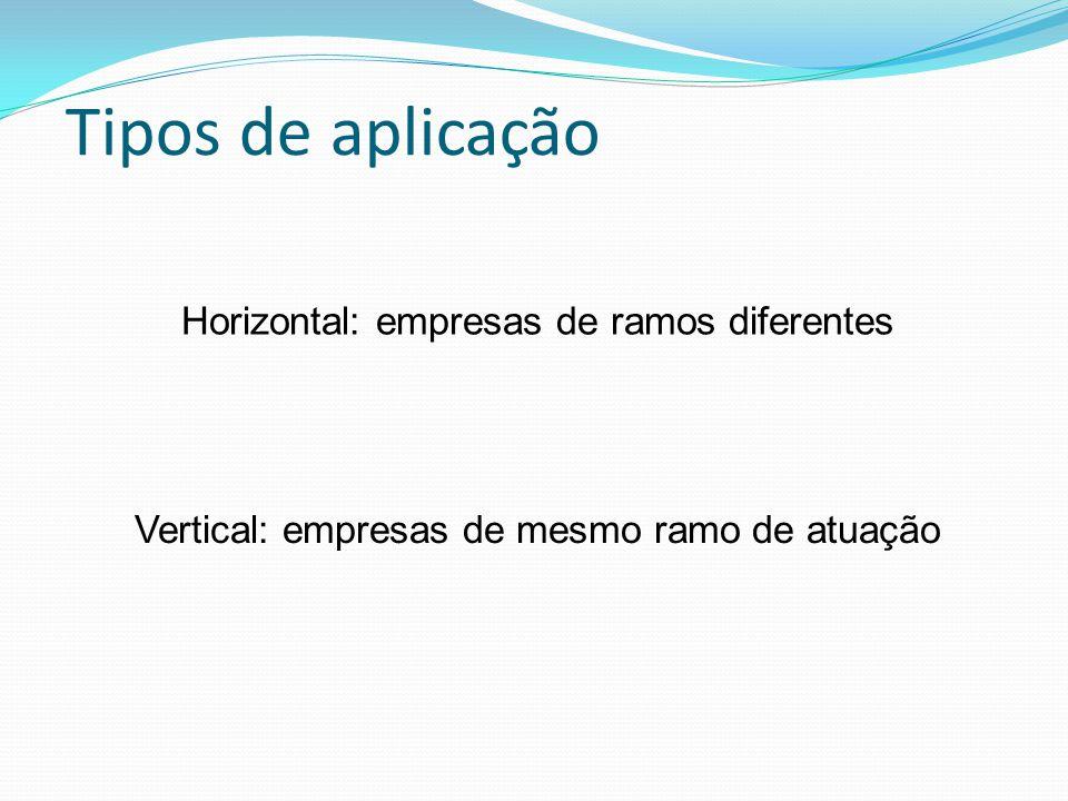 Tipos de aplicação Horizontal: empresas de ramos diferentes