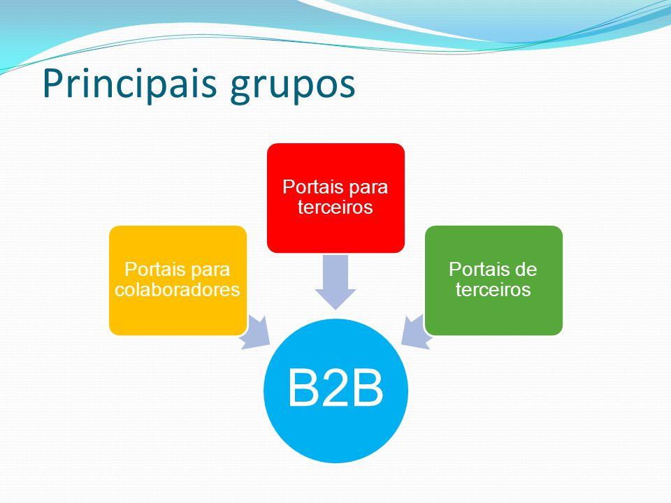 Principais grupos B2B Portais para colaboradores