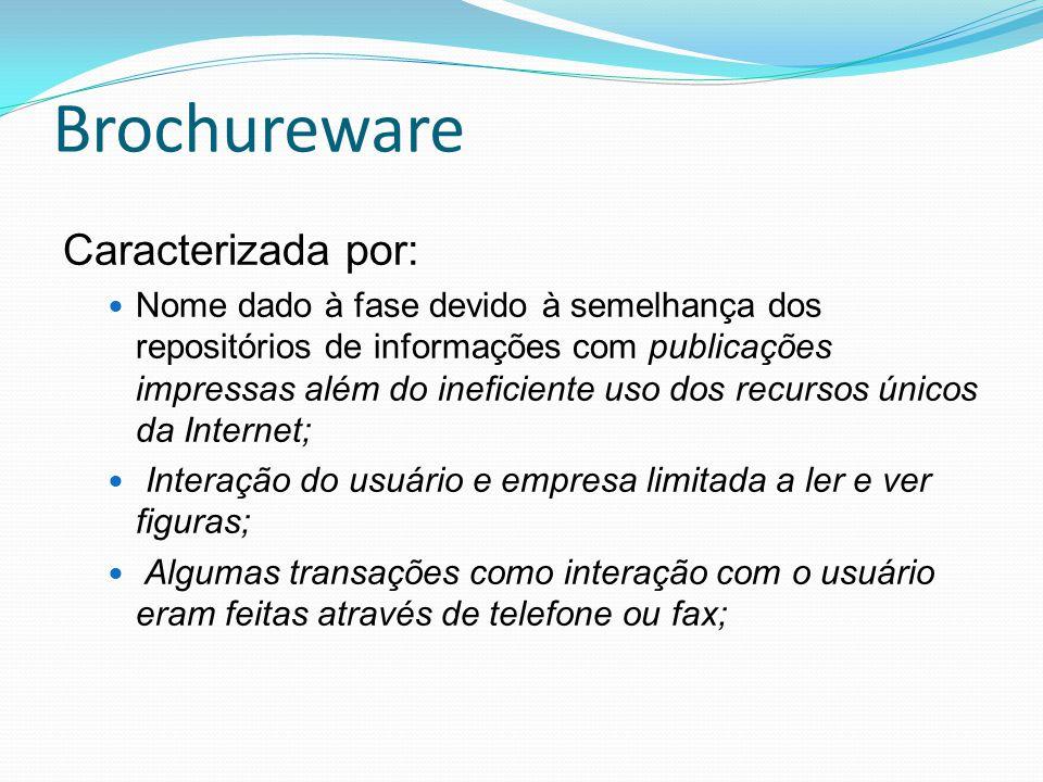 Brochureware Caracterizada por: