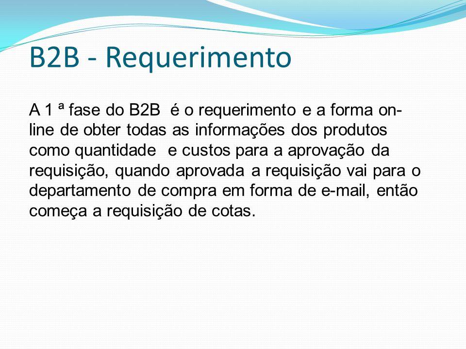 B2B - Requerimento