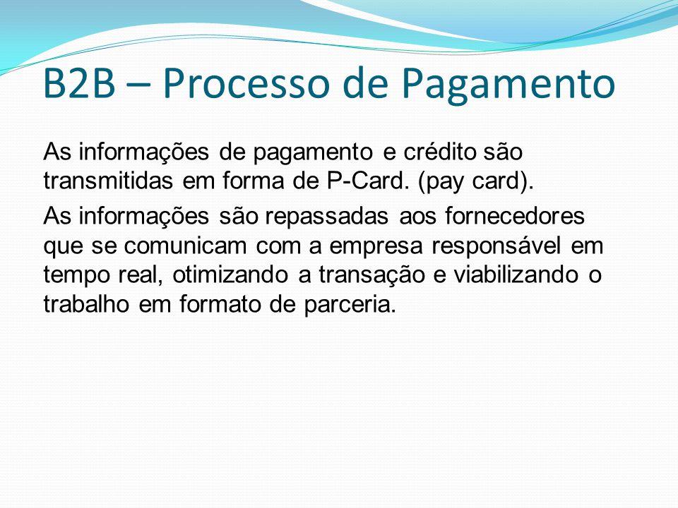 B2B – Processo de Pagamento