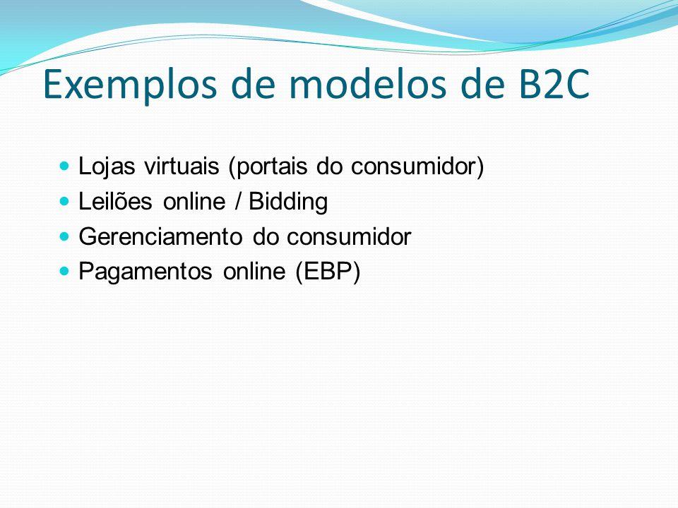 Exemplos de modelos de B2C