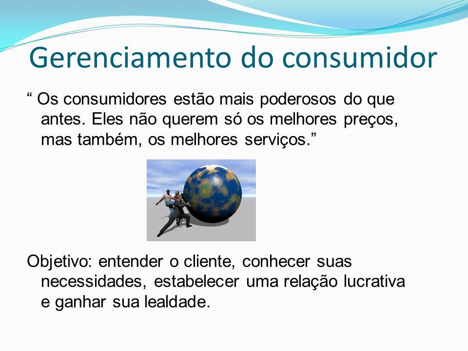Gerenciamento do consumidor