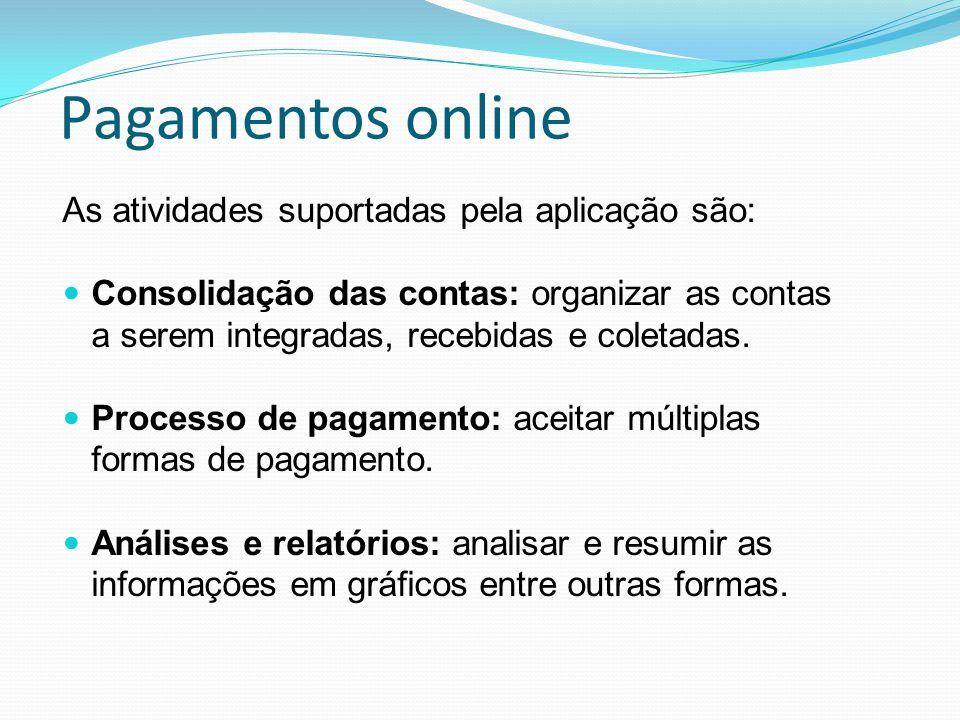 Pagamentos online As atividades suportadas pela aplicação são: