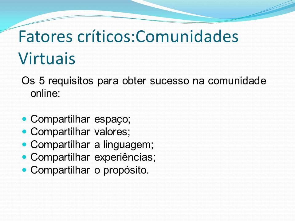 Fatores críticos:Comunidades Virtuais