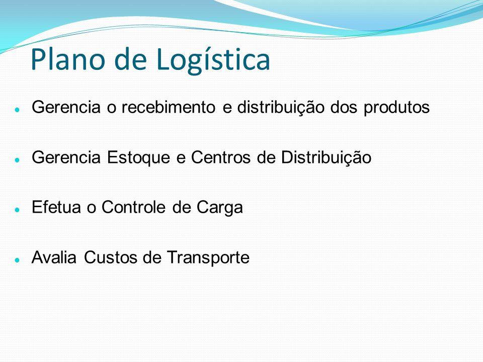 Plano de Logística Gerencia o recebimento e distribuição dos produtos