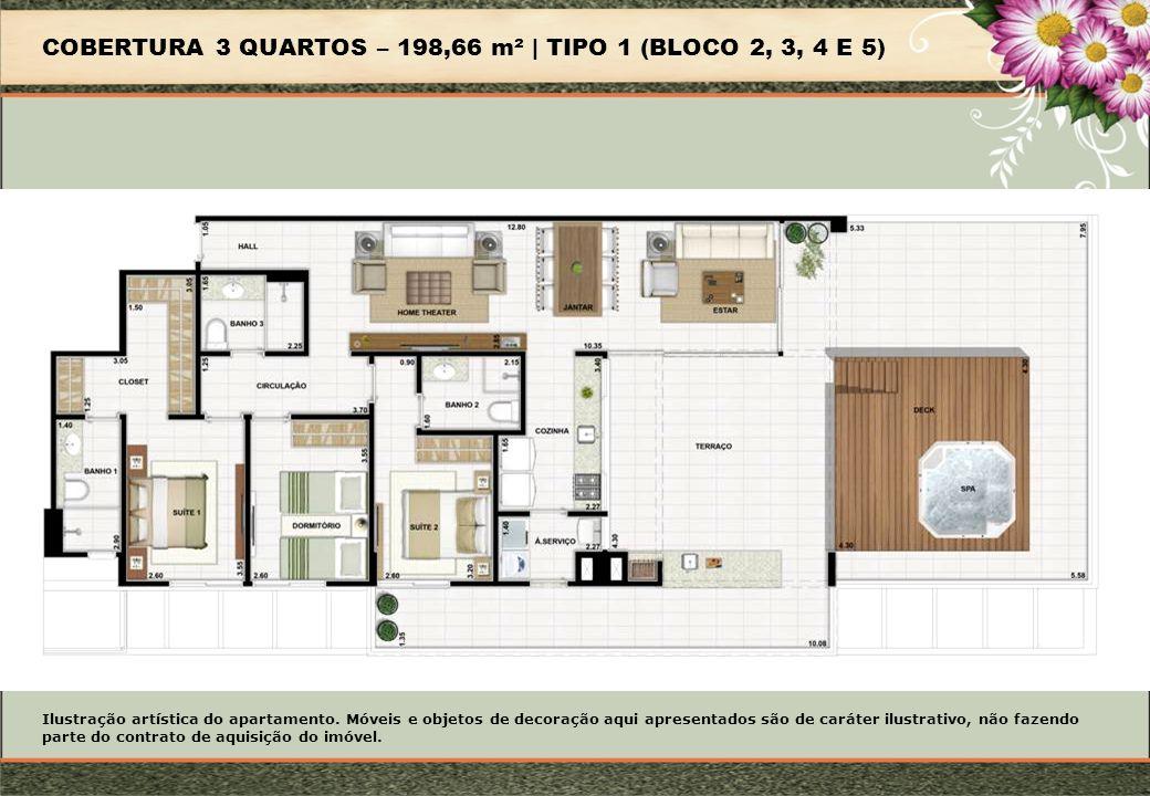 COBERTURA 3 QUARTOS – 198,66 m² | TIPO 1 (BLOCO 2, 3, 4 E 5)