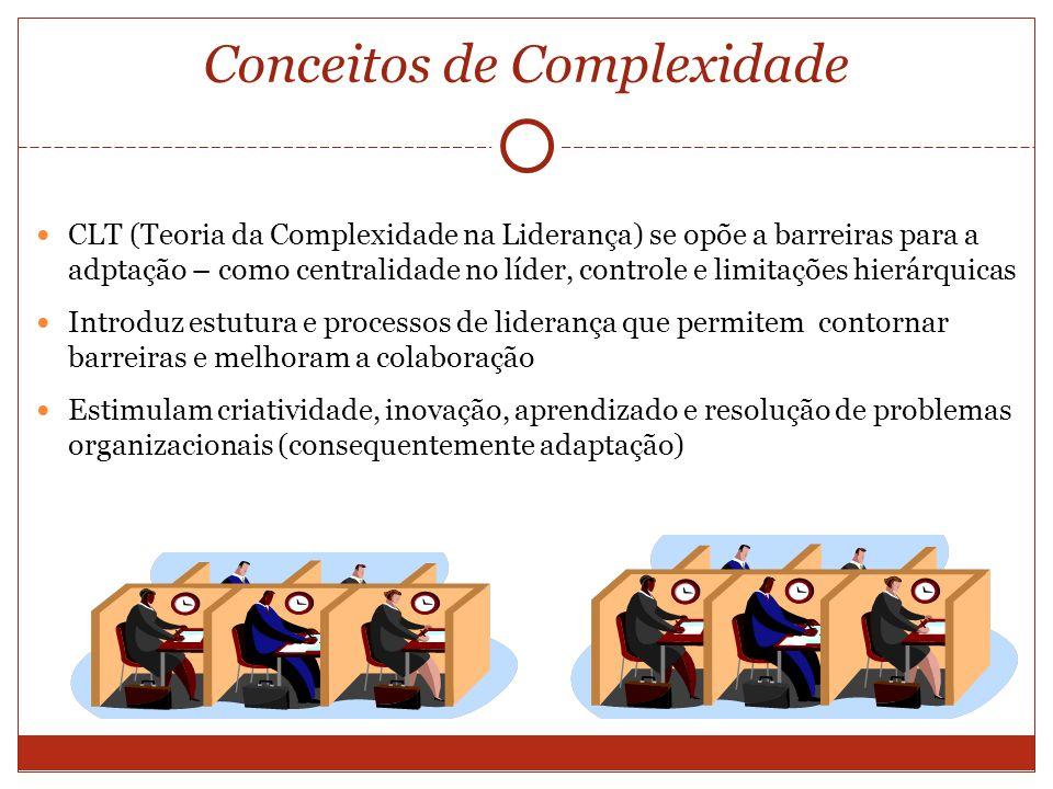 Conceitos de Complexidade