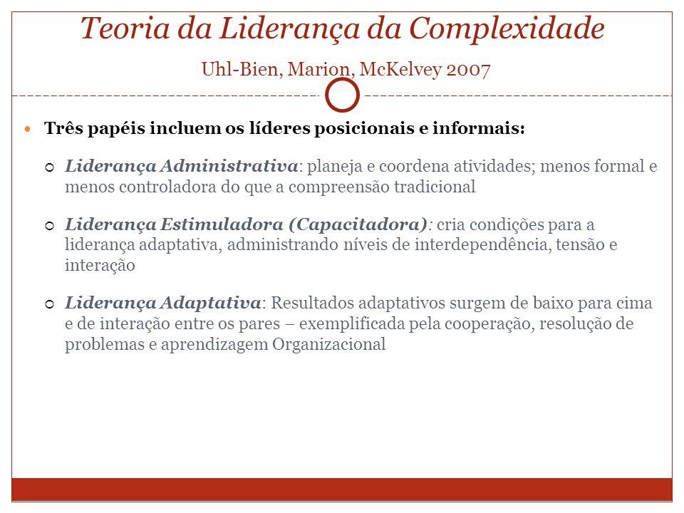 Teoria da Liderança da Complexidade Uhl-Bien, Marion, McKelvey 2007