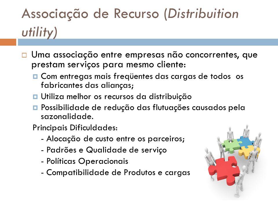 Associação de Recurso (Distribuition utility)