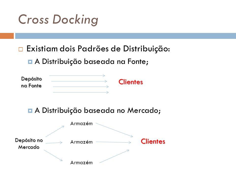 Cross Docking Existiam dois Padrões de Distribuição: