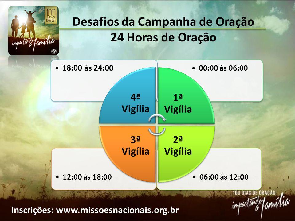 Desafios da Campanha de Oração 24 Horas de Oração