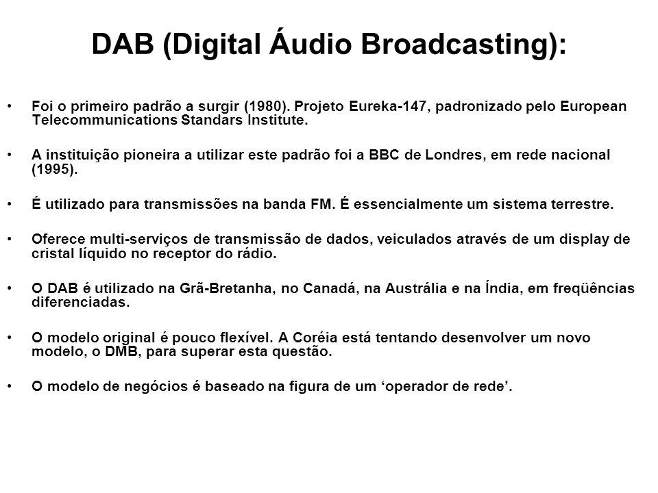 DAB (Digital Áudio Broadcasting):