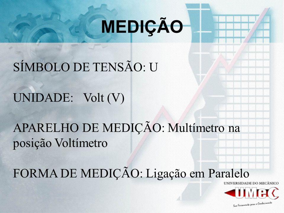 MEDIÇÃO SÍMBOLO DE TENSÃO: U UNIDADE: Volt (V)