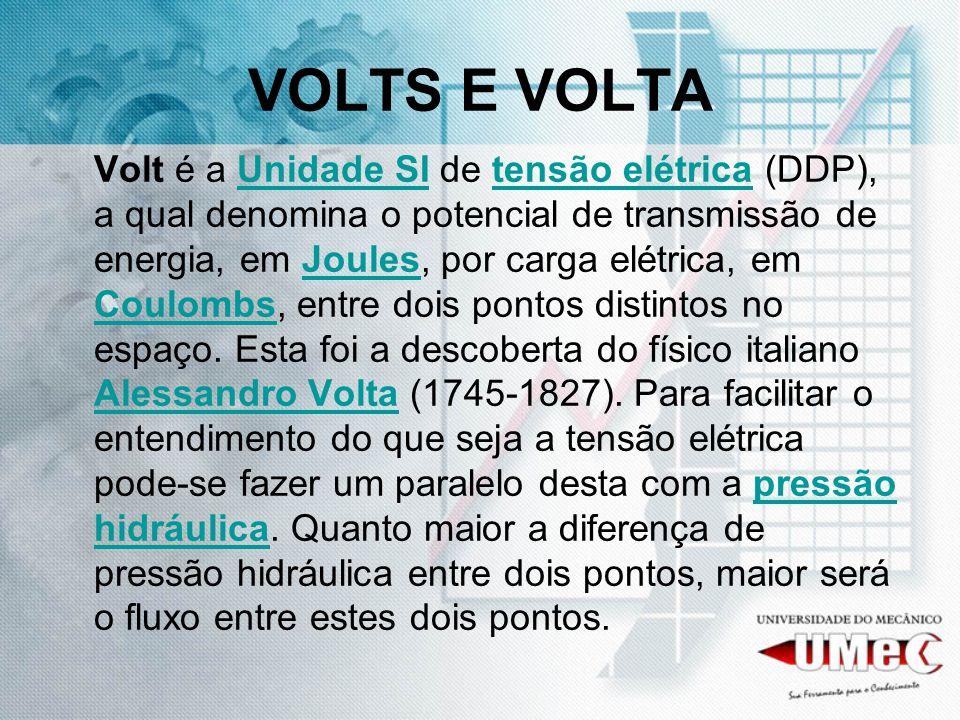 VOLTS E VOLTA