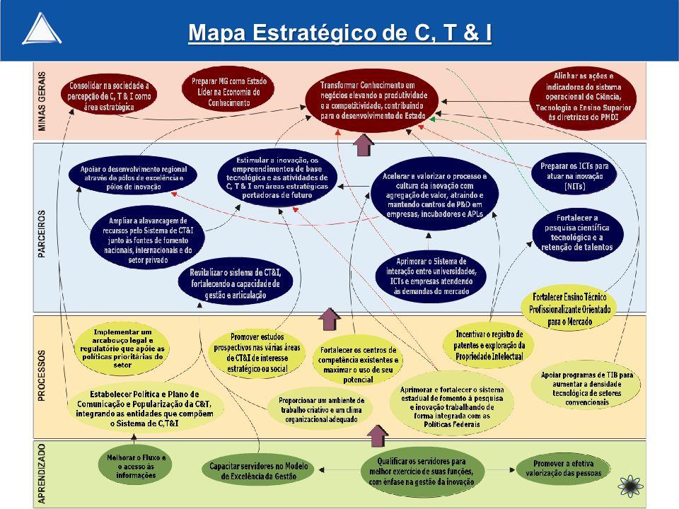 Mapa Estratégico de C, T & I